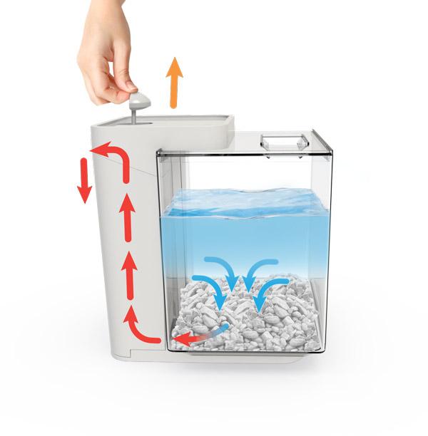 Primer paso del cambio de agua EZ Care Plus