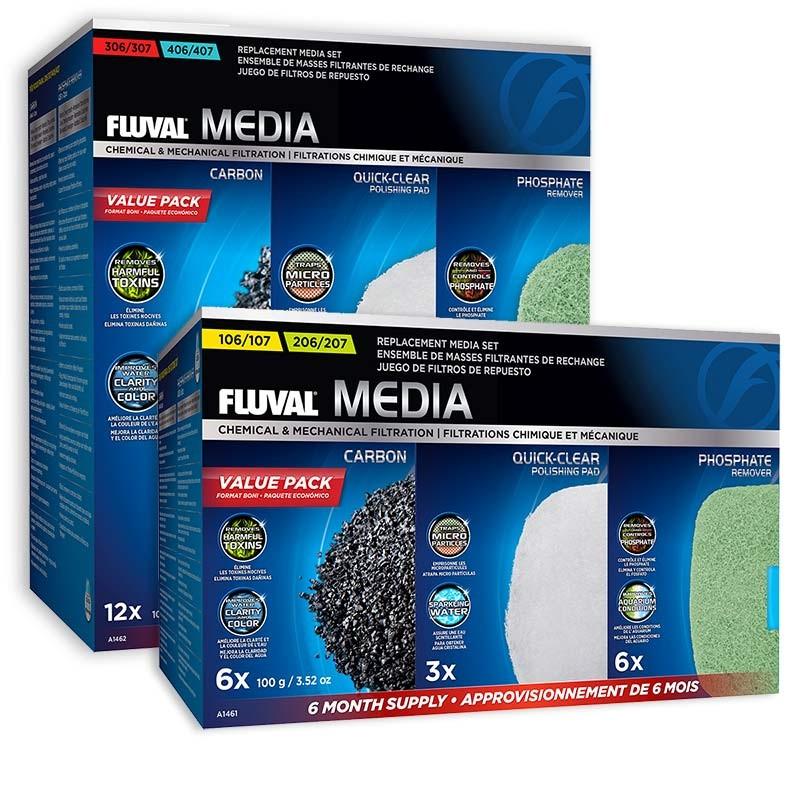Cajas de las cargas filtrantes para filtros externos Fluval serie 6 y 7