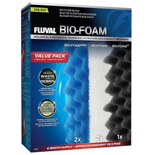 Fluval 207 Bio-Foam Pack 6 Meses