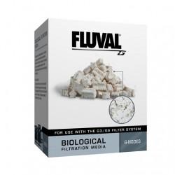 NODOS PARA CARGA BIOLOGICA FLUVAL G