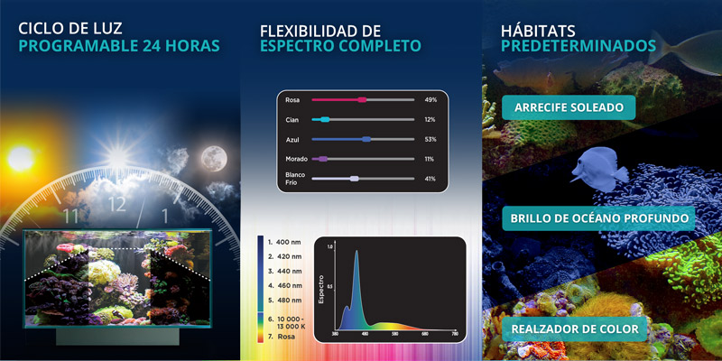 Características del Fluval Marine Spectrum LED
