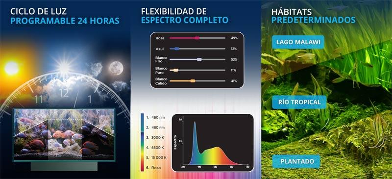 Funcionalidades Plant Spectrum LED