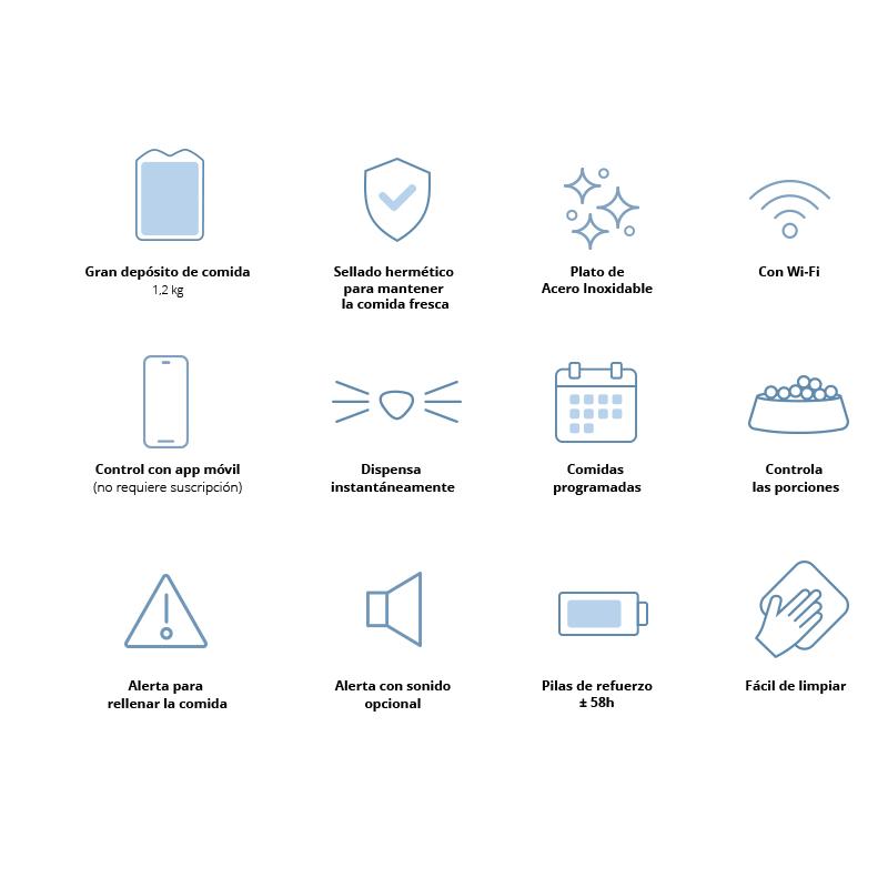 Características del Comedero inteligente Catit PIXI