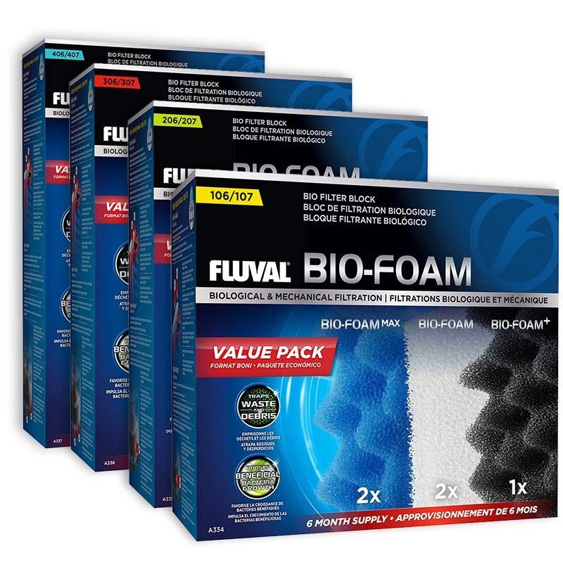Cajas Espumas biológica filtrante para filtros externos Fluval
